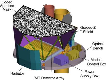 manta ray diagram swift: about swift - bat instrument description bat ray diagram