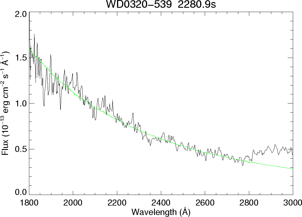Grism spectrum of WD0320-539