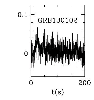 BAT Light Curve for GRBblc/130102A.png